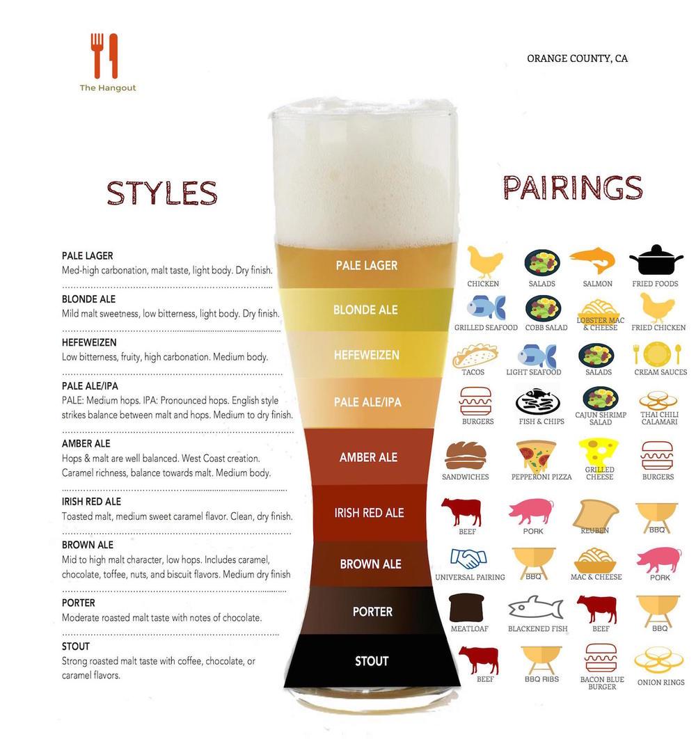 Beer-Styles-Chart-Food-Pairing.jpeg