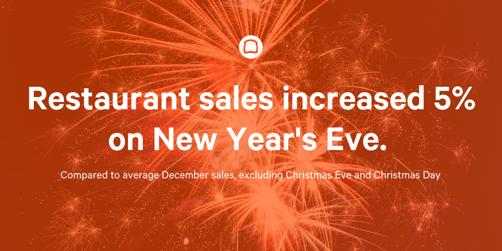 new years restaurant sales trends
