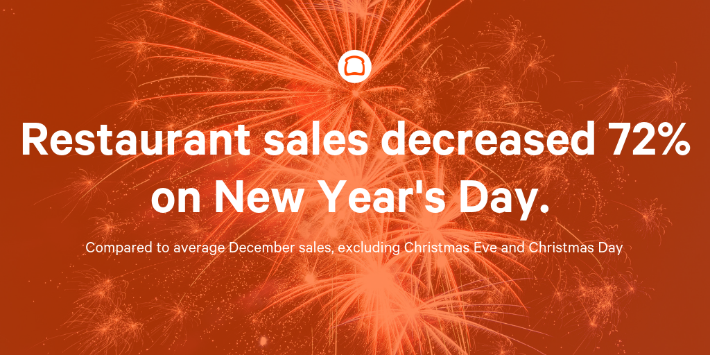 new years restaurant sales