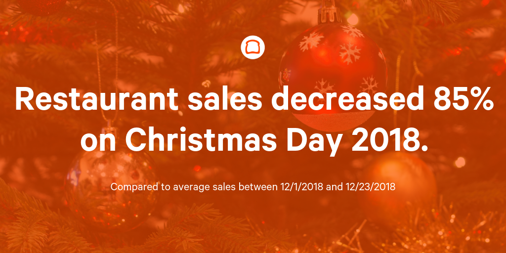 christmas-day-restaurant-sales