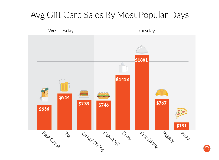 gift-card-report-assets-02-brand.png