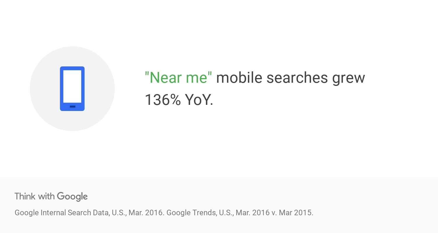 KR5wO-data-mobile-near-me-searches-yoy-growth-download