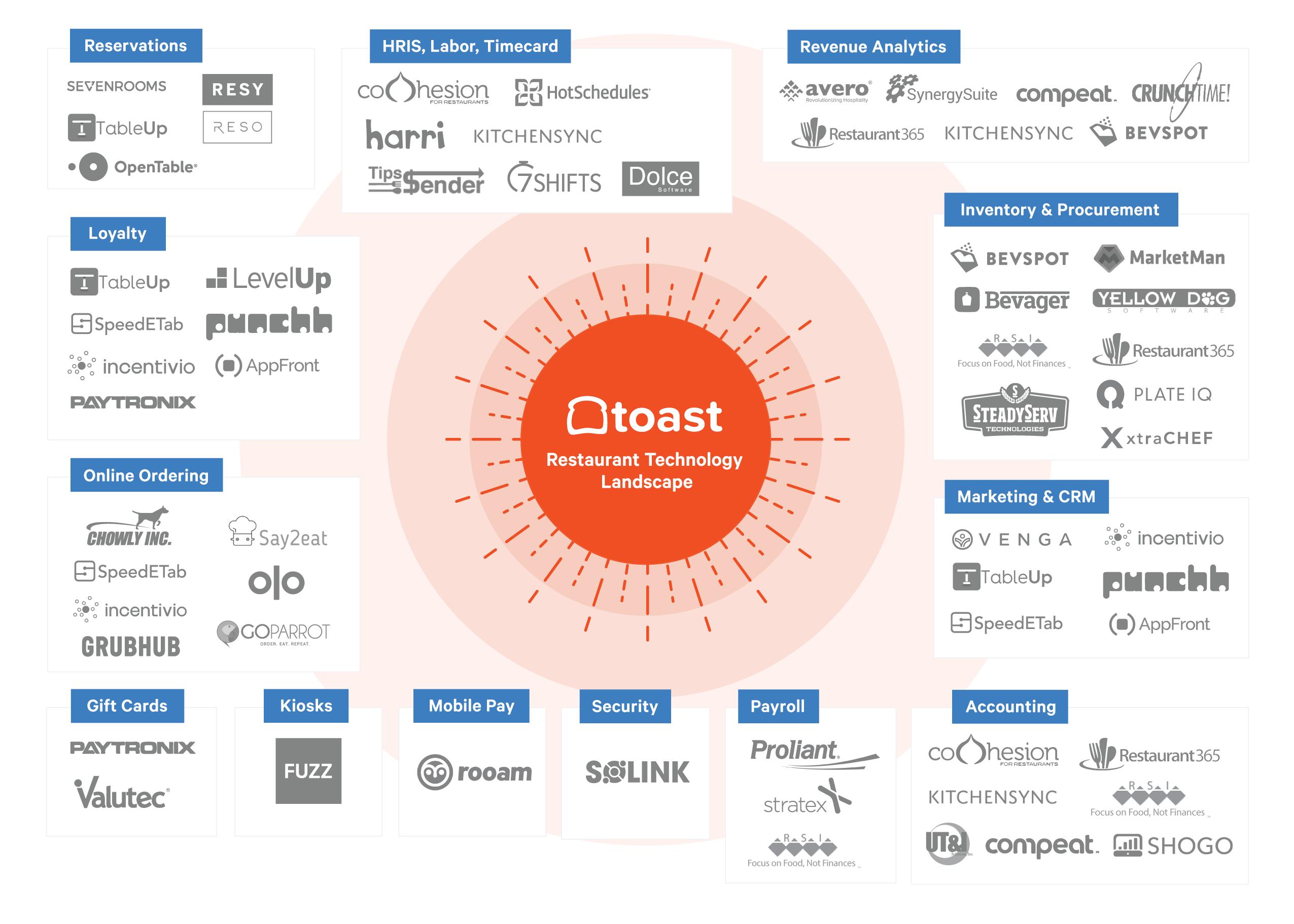 Partner-infographic-2