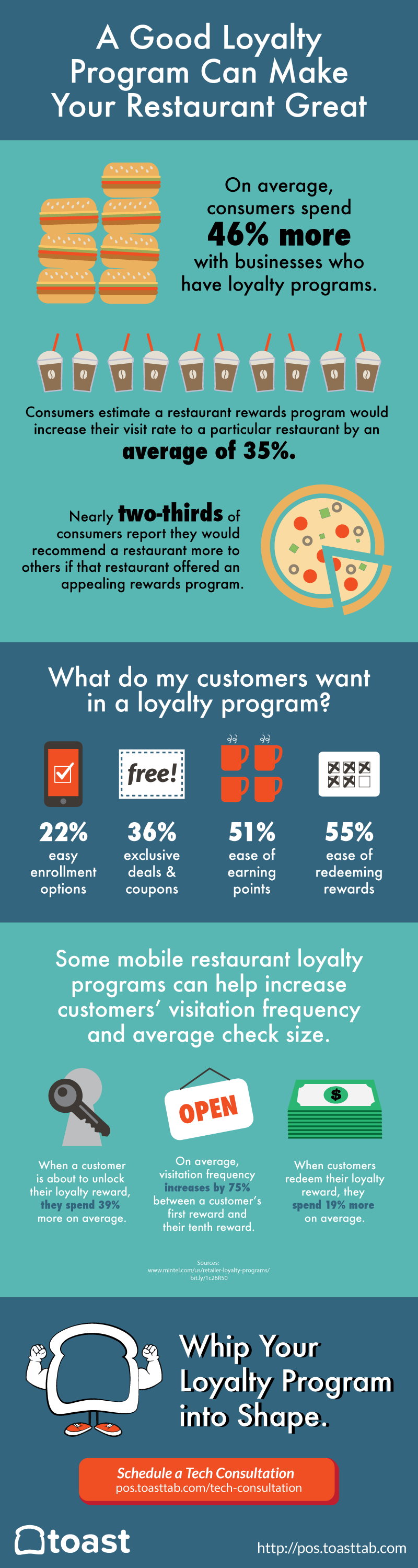 Restaurant_Loyalty_Program_Infographic.png