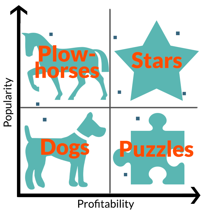 stars dogs plow horses puzzles