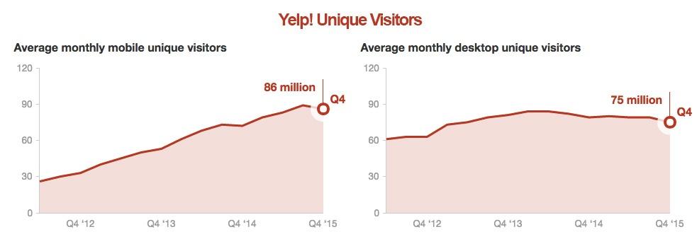 yelp-company-growth.jpg